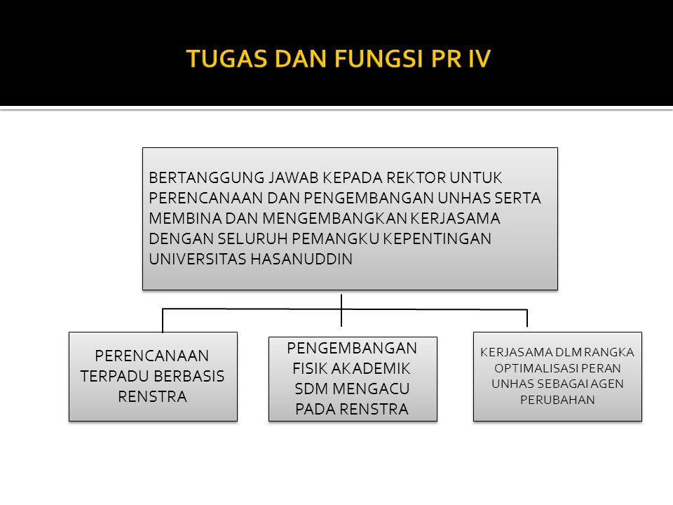 TUGAS DAN FUNGSI PR IV