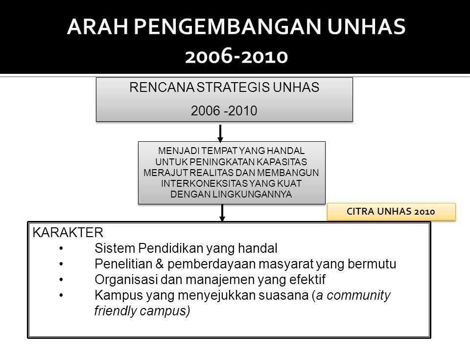 ARAH PENGEMBANGAN UNHAS 2006-2010