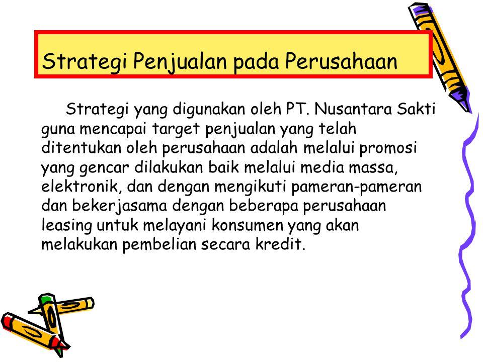 Strategi Penjualan pada Perusahaan