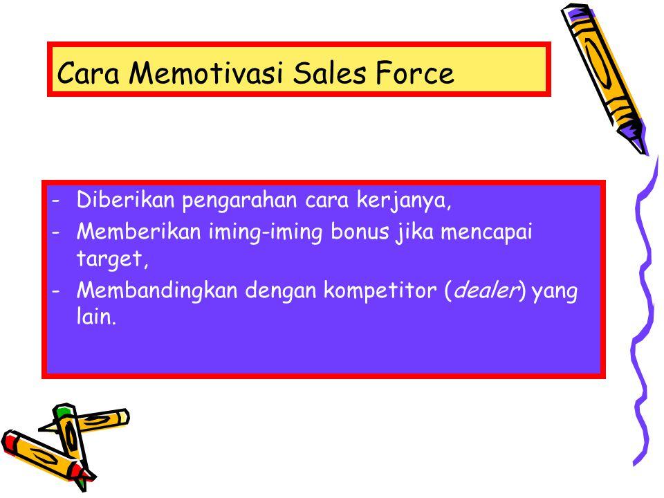 Cara Memotivasi Sales Force