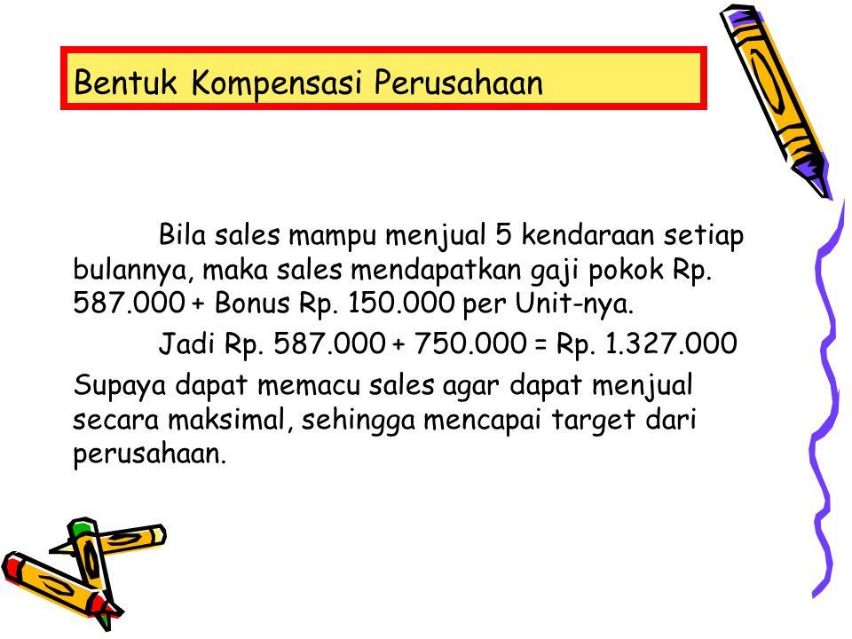 Bentuk Kompensasi Perusahaan