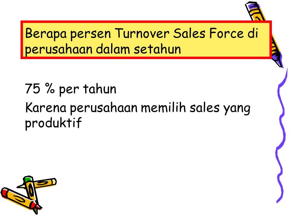 Berapa persen Turnover Sales Force di perusahaan dalam setahun