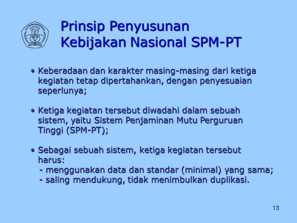 Kebijakan Nasional SPM-PT
