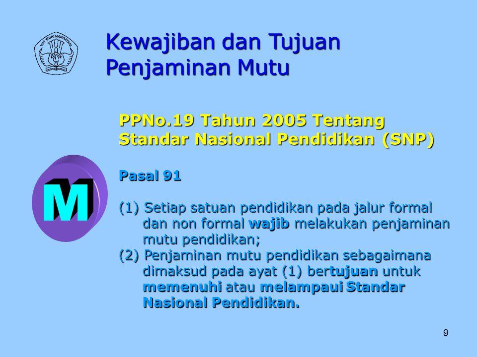 M Kewajiban dan Tujuan Penjaminan Mutu PPNo.19 Tahun 2005 Tentang