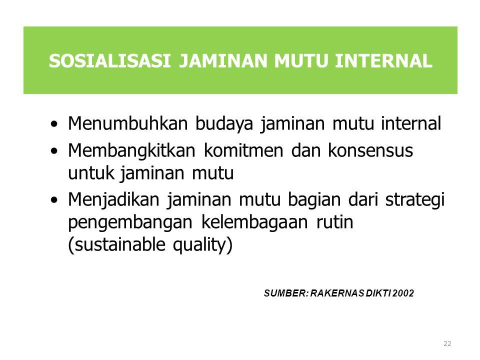 SOSIALISASI JAMINAN MUTU INTERNAL