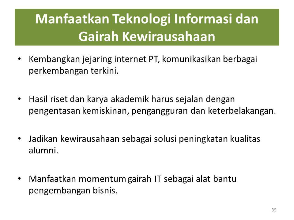 Manfaatkan Teknologi Informasi dan Gairah Kewirausahaan
