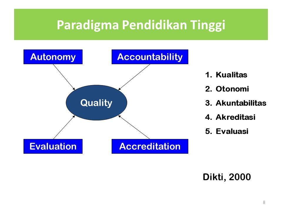 Paradigma Pendidikan Tinggi