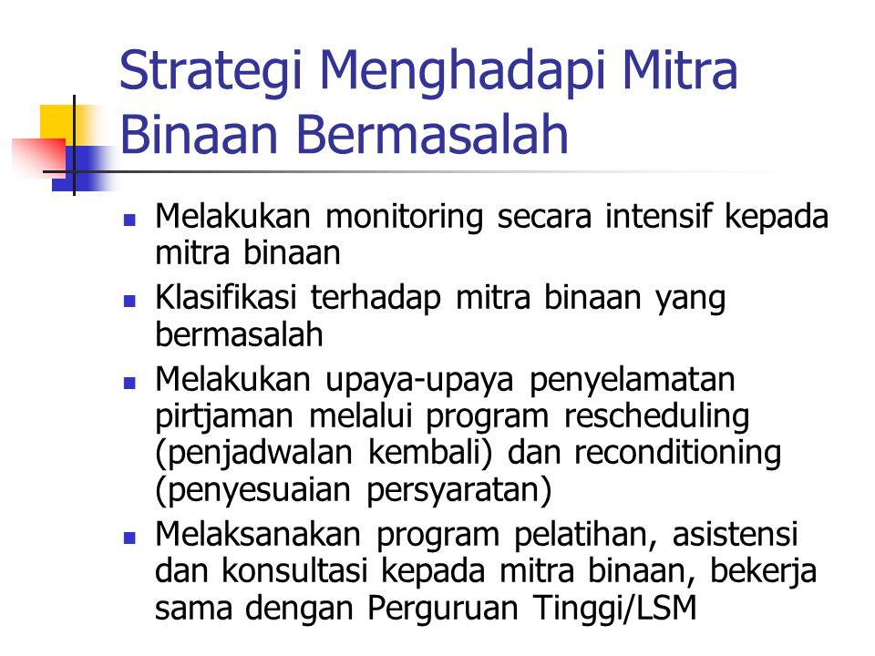 Strategi Menghadapi Mitra Binaan Bermasalah