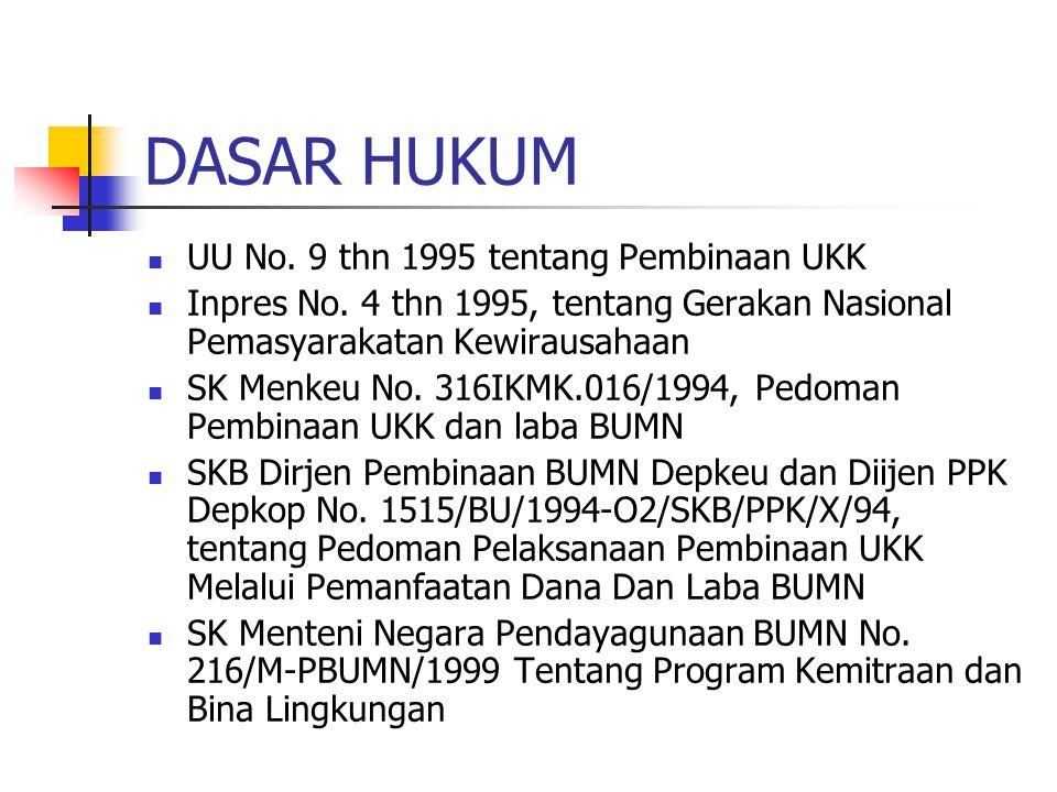 DASAR HUKUM UU No. 9 thn 1995 tentang Pembinaan UKK