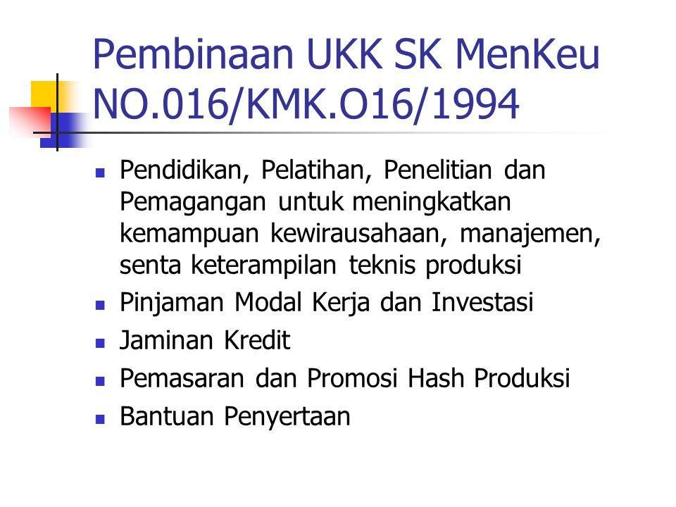 Pembinaan UKK SK MenKeu NO.016/KMK.O16/1994