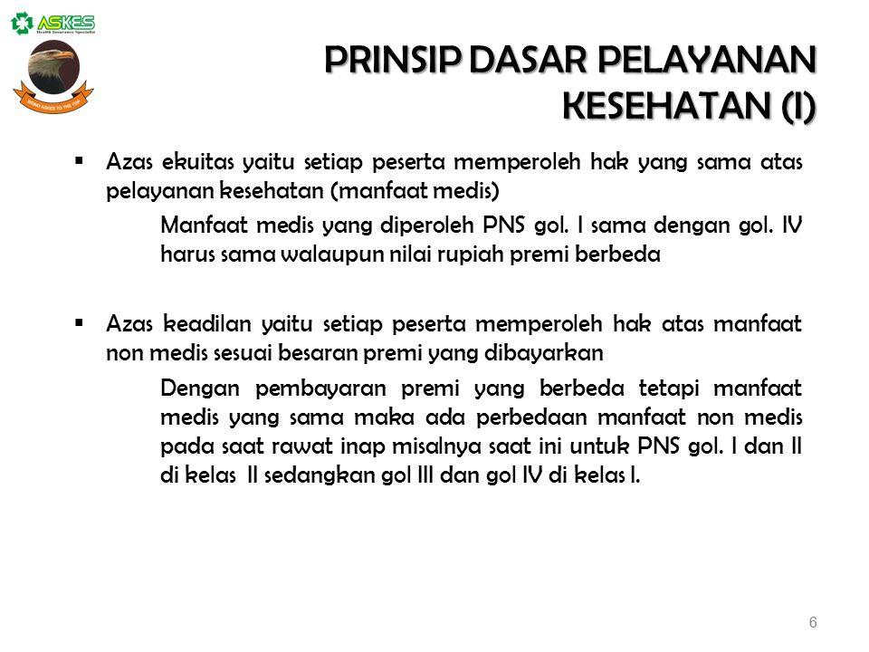 PRINSIP DASAR PELAYANAN KESEHATAN (2)