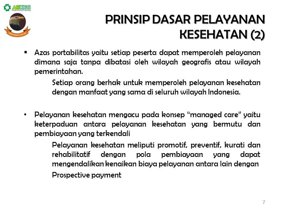 PRINSIP DASAR KEUANGAN (1)