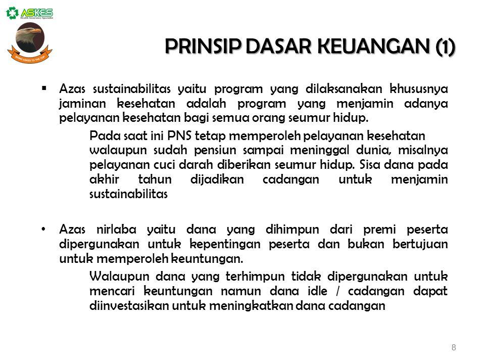 PRINSIP DASAR KEUANGAN (2)