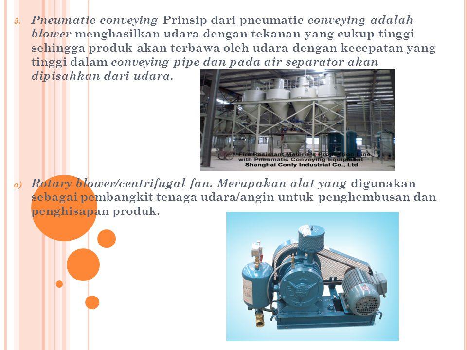 Pneumatic conveying Prinsip dari pneumatic conveying adalah blower menghasilkan udara dengan tekanan yang cukup tinggi sehingga produk akan terbawa oleh udara dengan kecepatan yang tinggi dalam conveying pipe dan pada air separator akan dipisahkan dari udara.