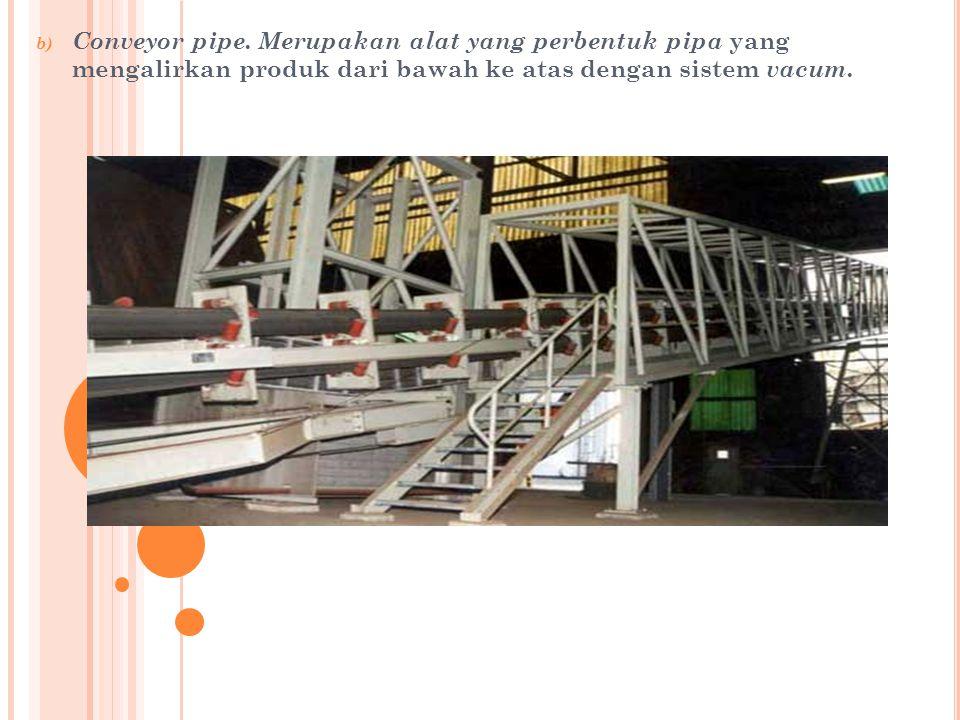 Conveyor pipe.