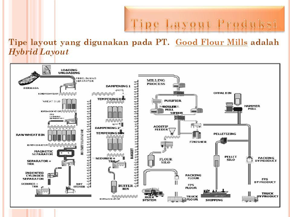 Tipe Layout Produksi Tipe layout yang digunakan pada PT. Good Flour Mills adalah Hybrid Layout