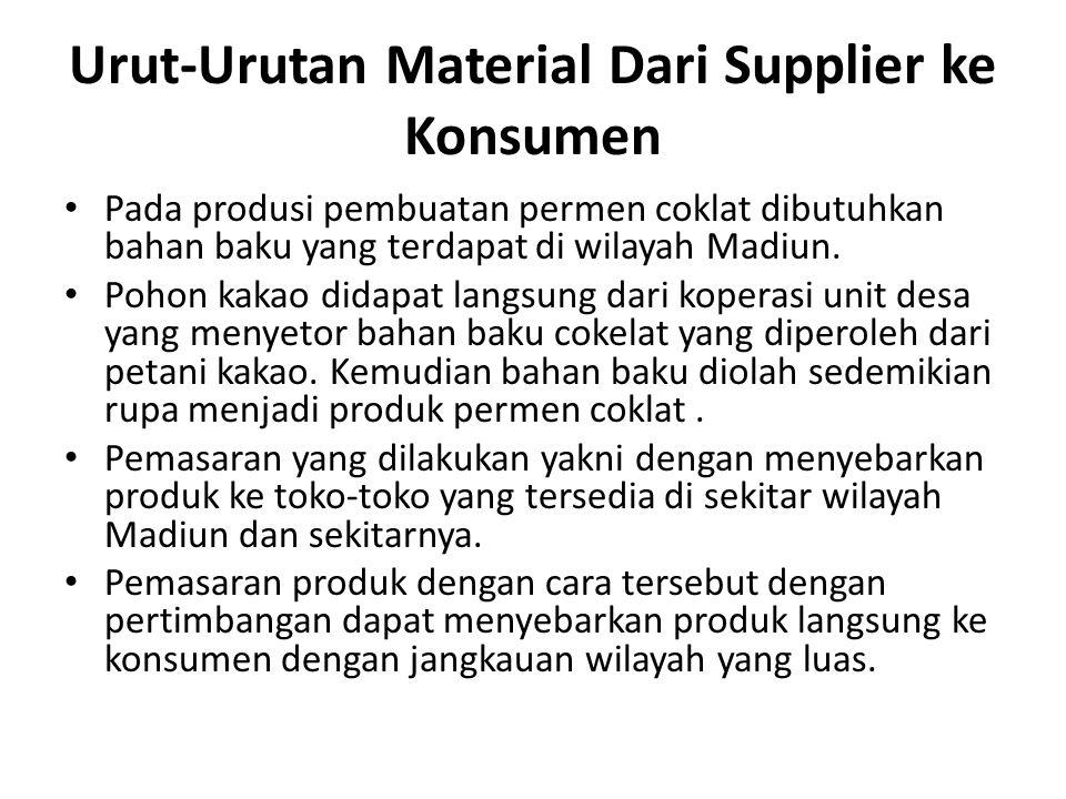 Urut-Urutan Material Dari Supplier ke Konsumen