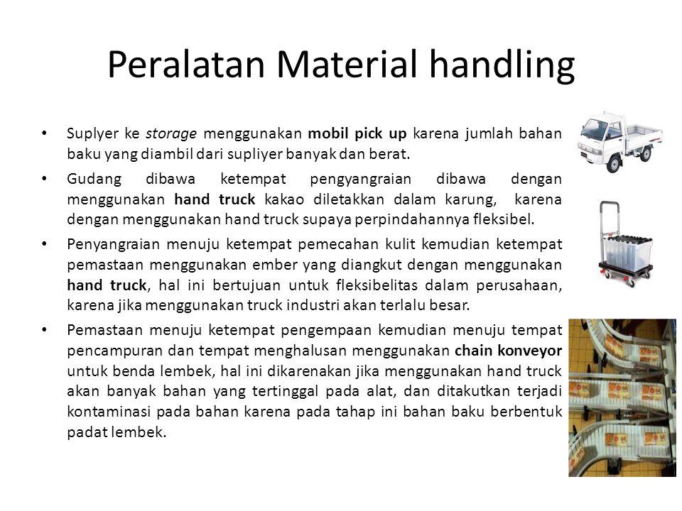 Peralatan Material handling