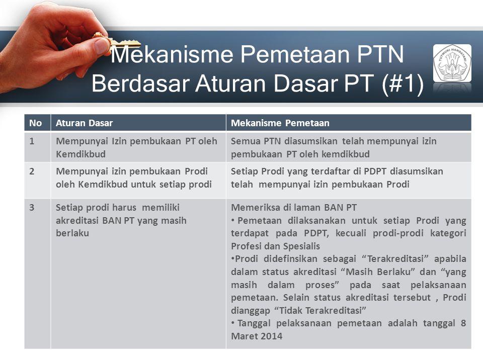 Mekanisme Pemetaan PTN Berdasar Aturan Dasar PT (#1)