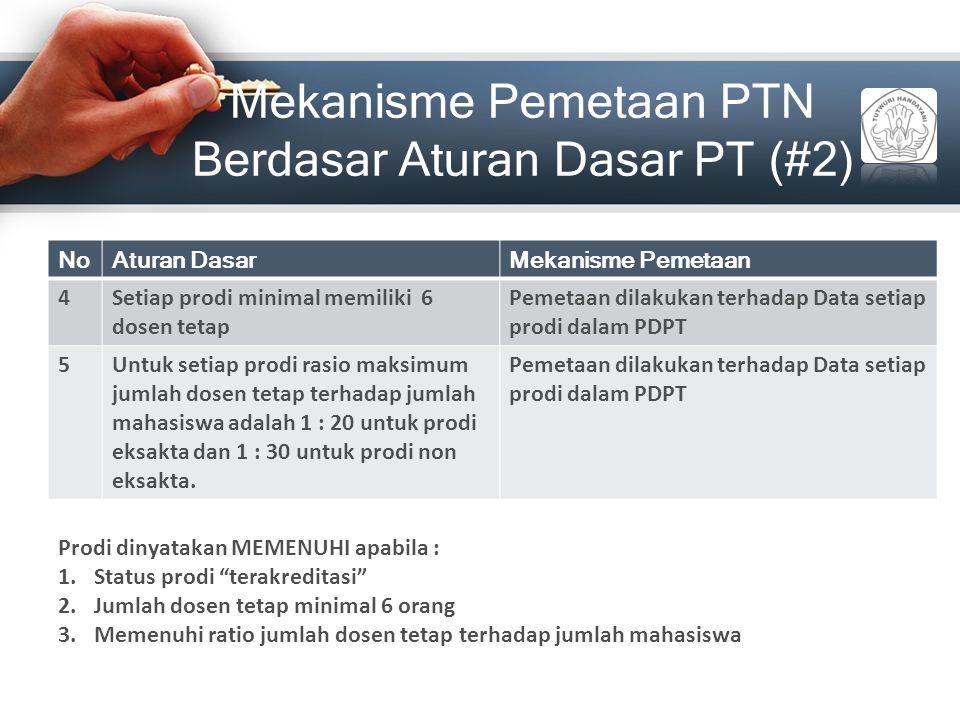 Mekanisme Pemetaan PTN Berdasar Aturan Dasar PT (#2)