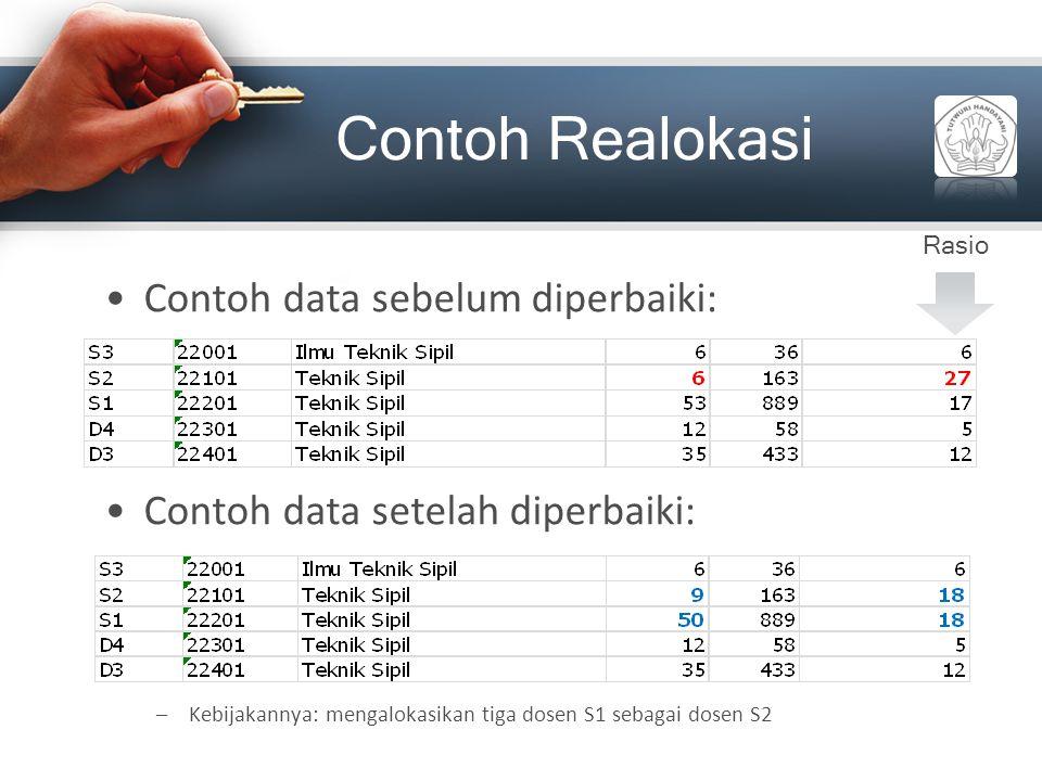 Contoh Realokasi Contoh data sebelum diperbaiki: