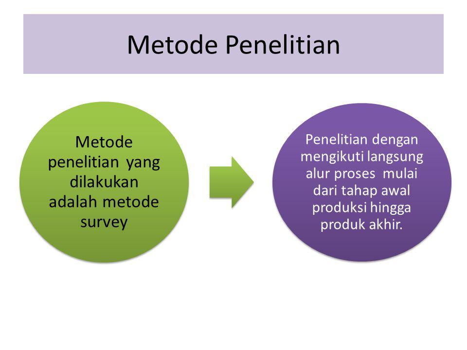 Metode penelitian yang dilakukan adalah metode survey
