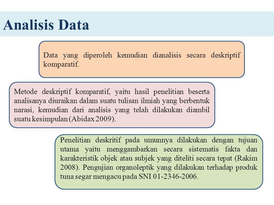 Analisis Data Data yang diperoleh kemudian dianalisis secara deskriptif komparatif.