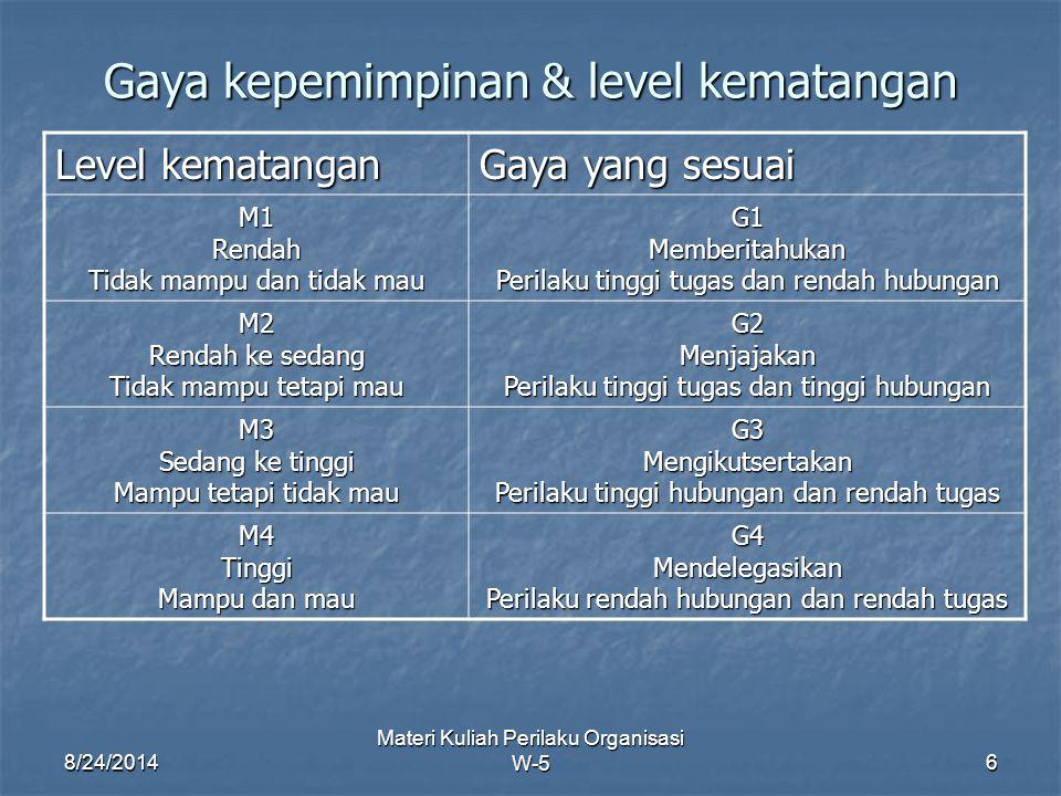 Gaya kepemimpinan & level kematangan