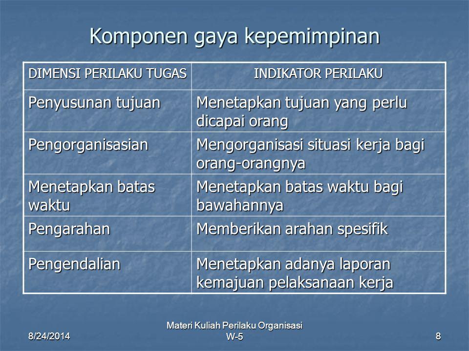 Komponen gaya kepemimpinan
