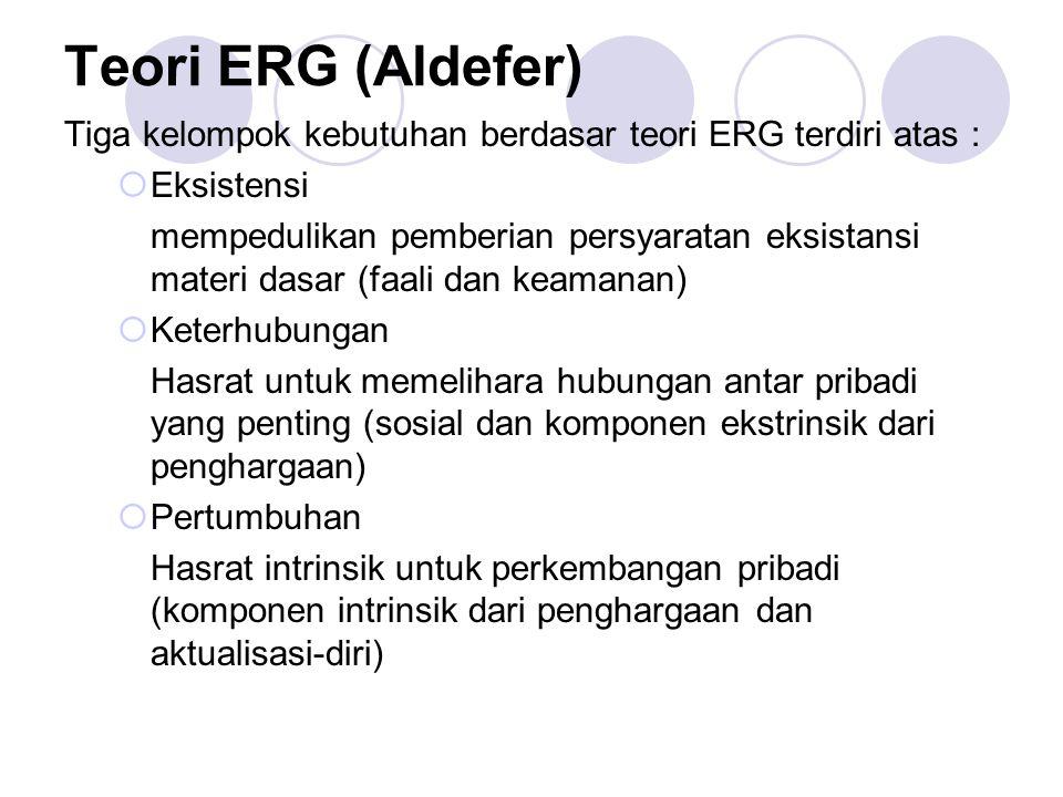 Teori ERG (Aldefer) Tiga kelompok kebutuhan berdasar teori ERG terdiri atas : Eksistensi.