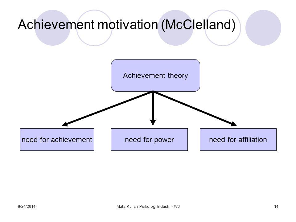 Achievement motivation (McClelland)