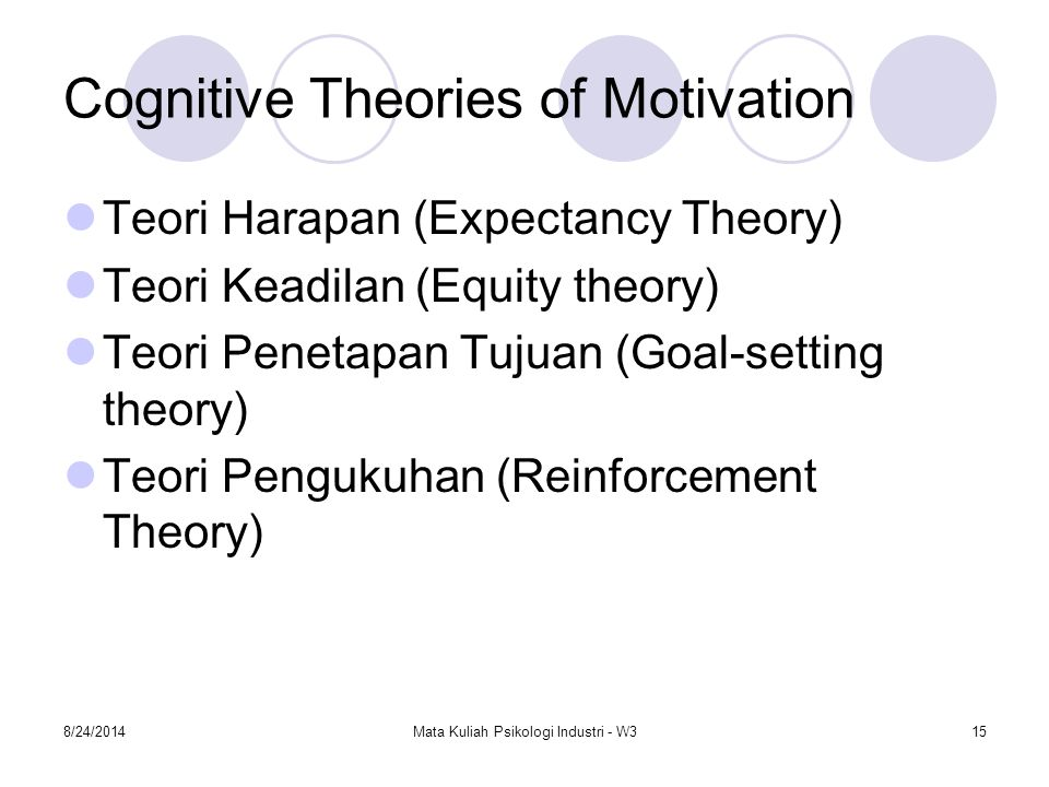 Cognitive Theories of Motivation