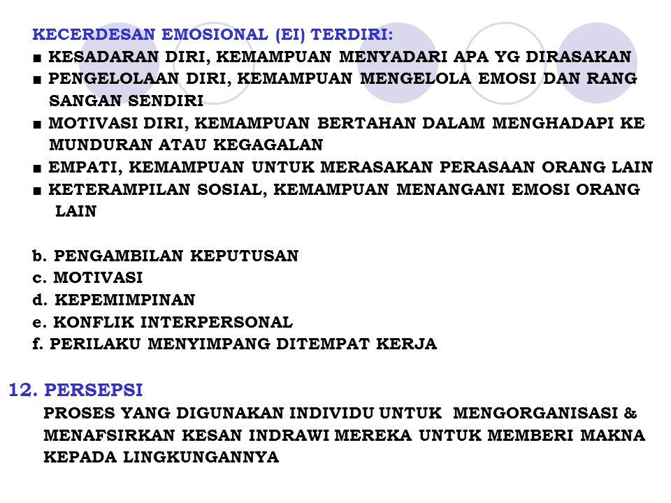 12. PERSEPSI KECERDESAN EMOSIONAL (EI) TERDIRI: