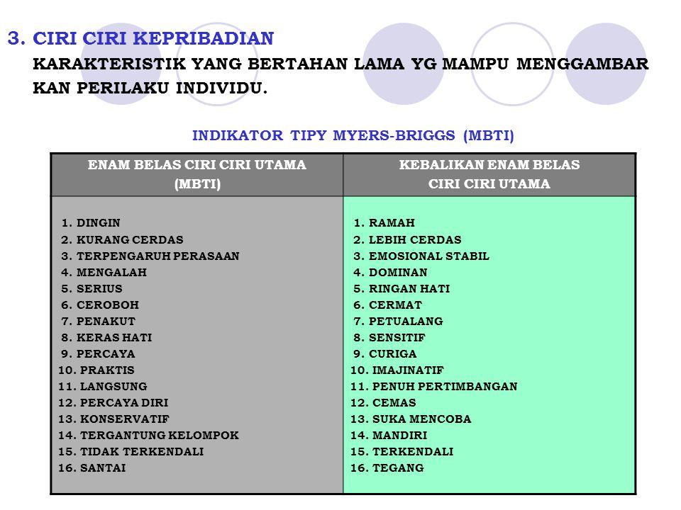 INDIKATOR TIPY MYERS-BRIGGS (MBTI) ENAM BELAS CIRI CIRI UTAMA