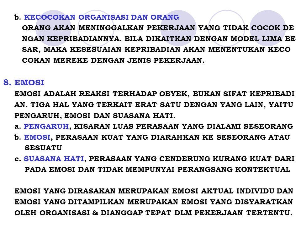 8. EMOSI b. KECOCOKAN ORGANISASI DAN ORANG
