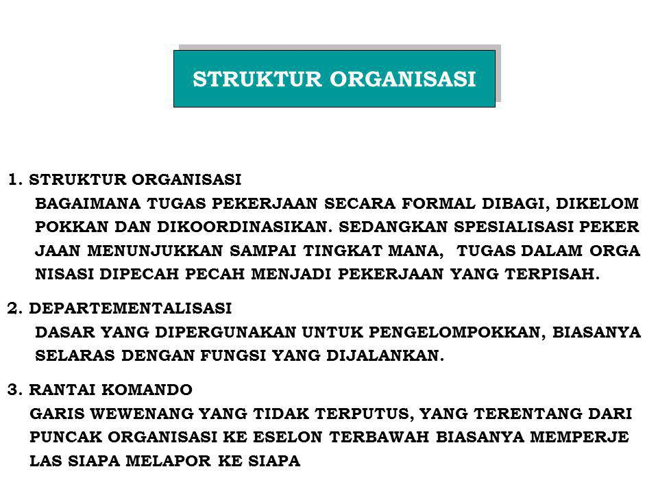STRUKTUR ORGANISASI 1. STRUKTUR ORGANISASI