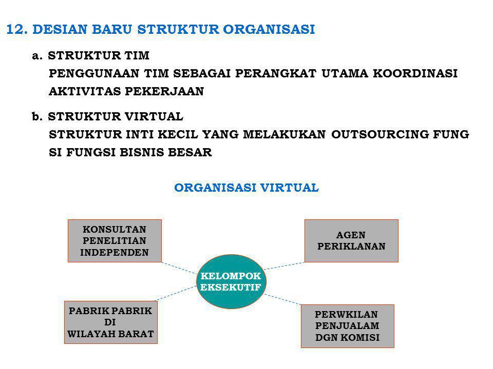 12. DESIAN BARU STRUKTUR ORGANISASI