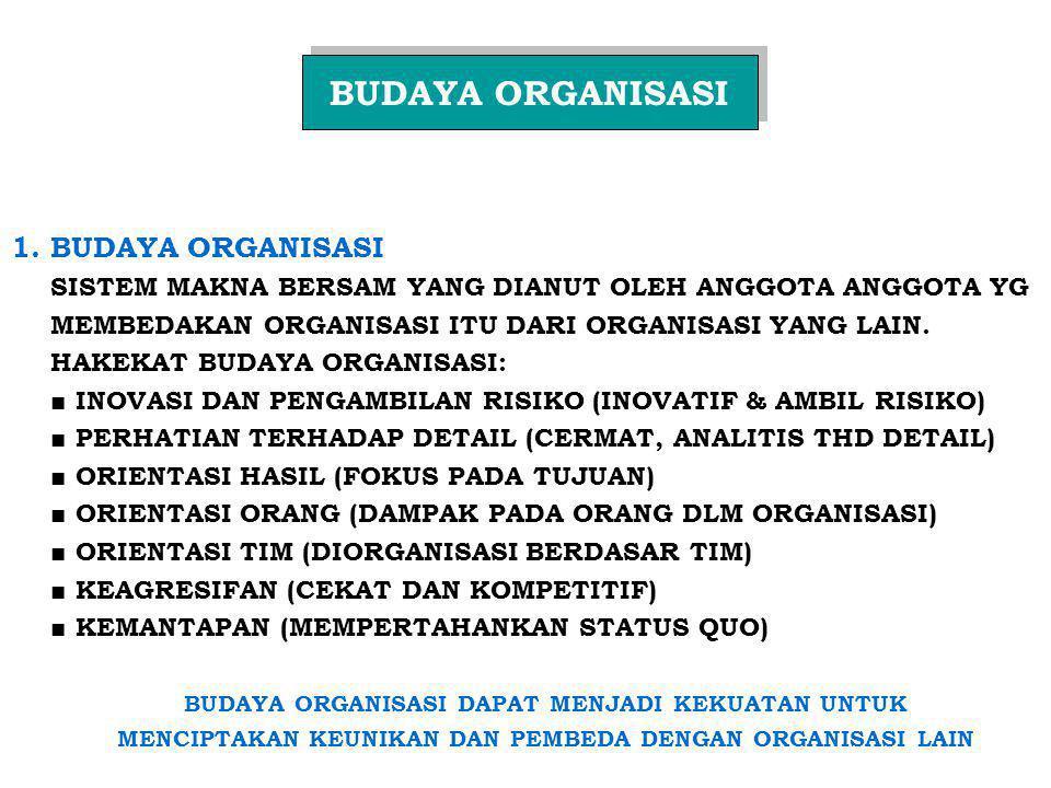 BUDAYA ORGANISASI 1. BUDAYA ORGANISASI