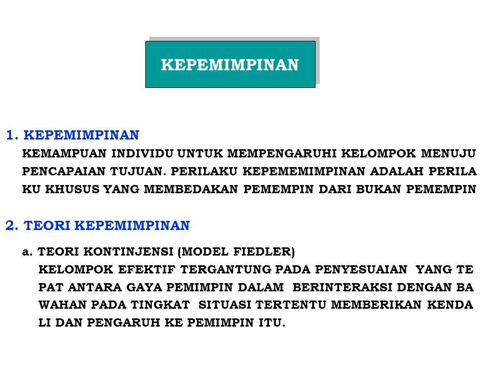 KEPEMIMPINAN 1. KEPEMIMPINAN 2. TEORI KEPEMIMPINAN