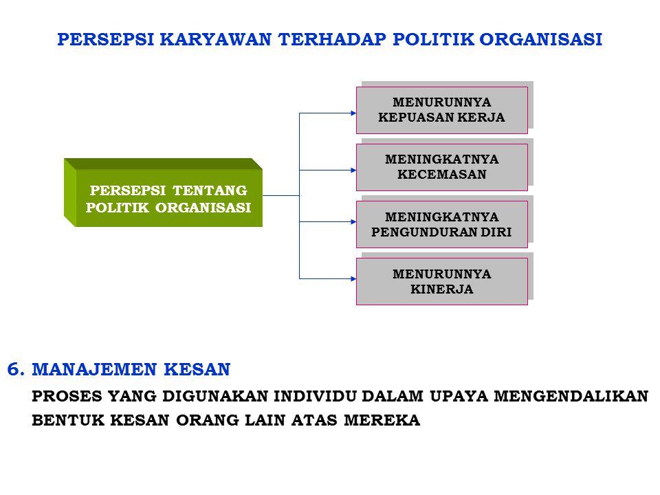 PERSEPSI KARYAWAN TERHADAP POLITIK ORGANISASI