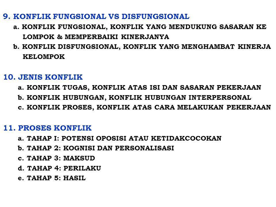 9. KONFLIK FUNGSIONAL VS DISFUNGSIONAL