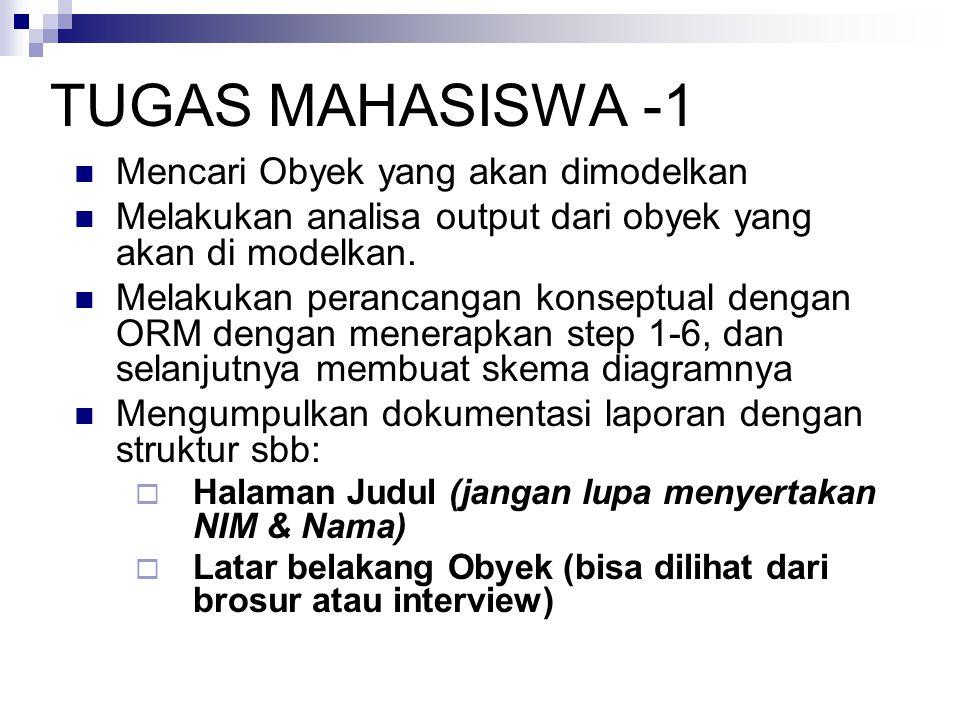 TUGAS MAHASISWA -1 Mencari Obyek yang akan dimodelkan