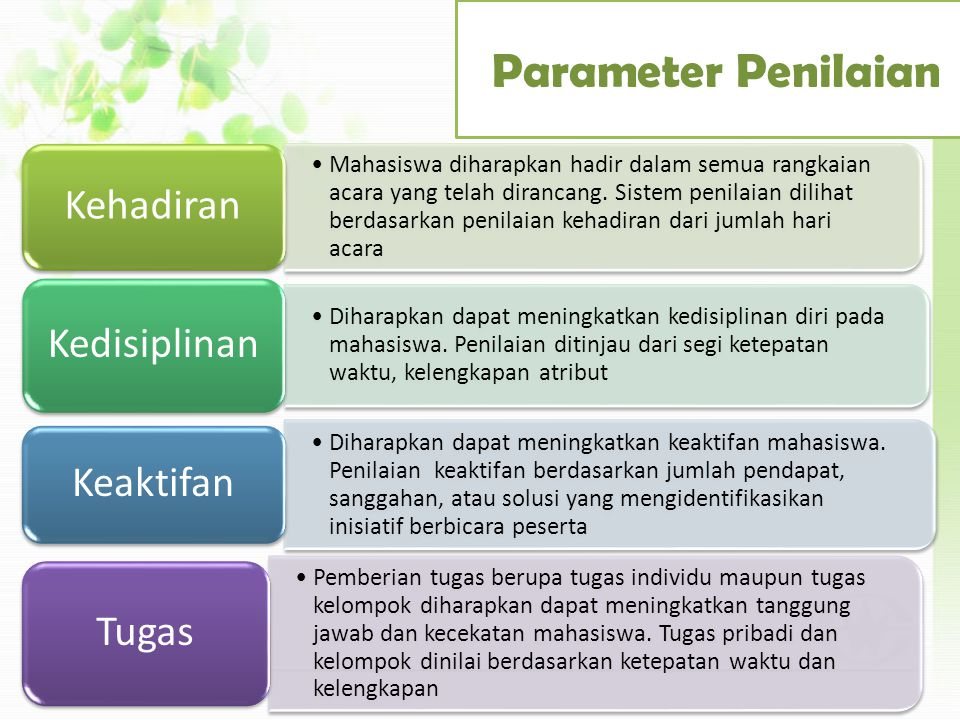 Parameter Penilaian Kehadiran Kedisiplinan Keaktifan Tugas