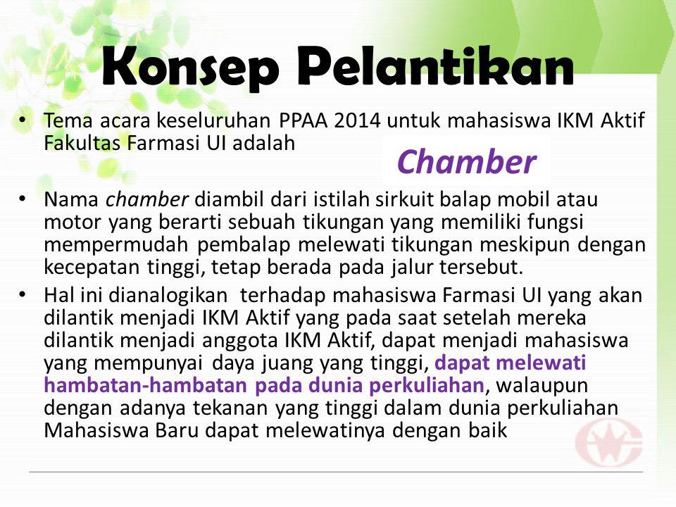 Konsep Pelantikan Chamber