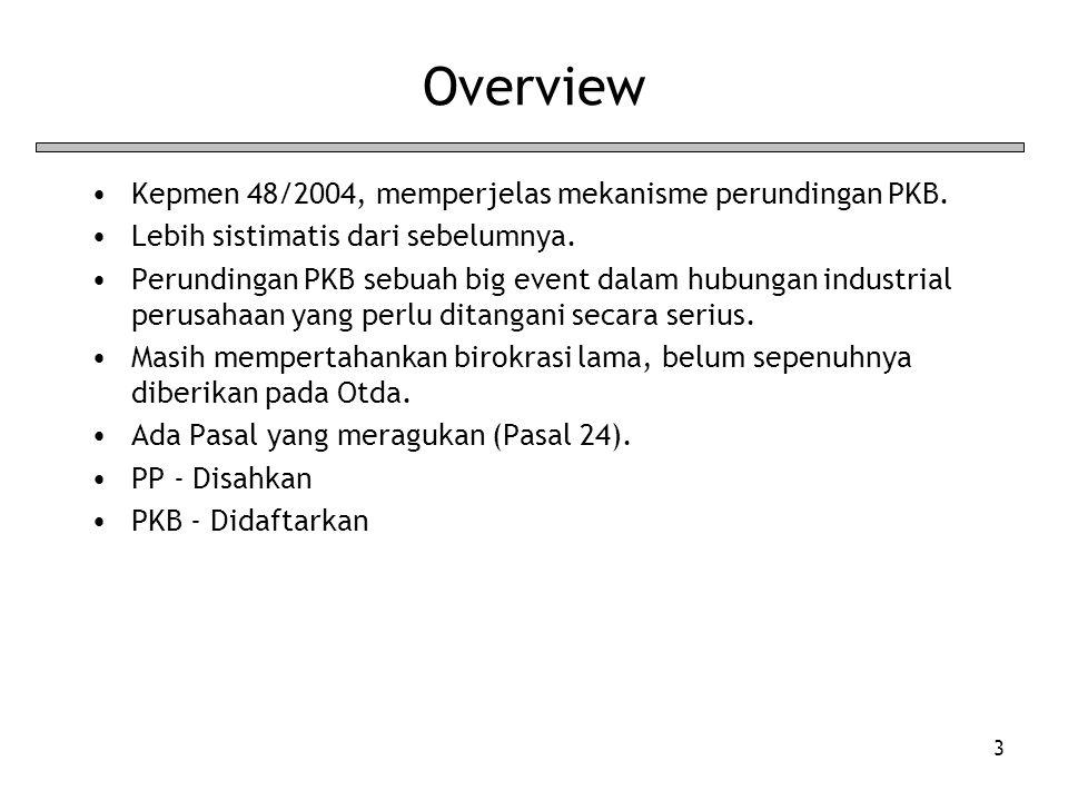 Overview Kepmen 48/2004, memperjelas mekanisme perundingan PKB.
