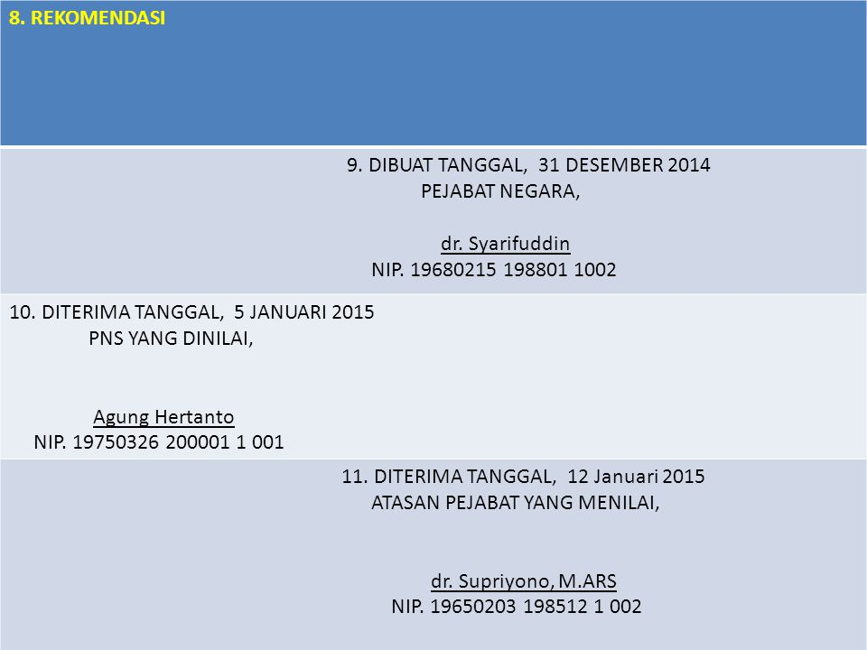 8. REKOMENDASI 9. DIBUAT TANGGAL, 31 DESEMBER 2014. PEJABAT NEGARA, dr. Syarifuddin. NIP. 19680215 198801 1002.