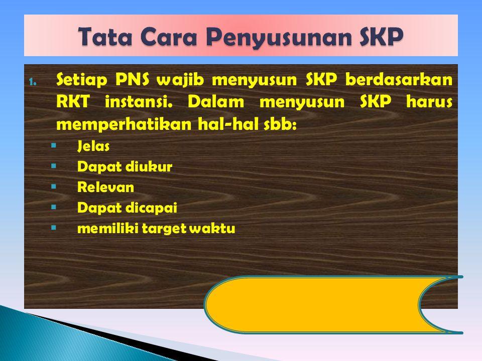 Tata Cara Penyusunan SKP