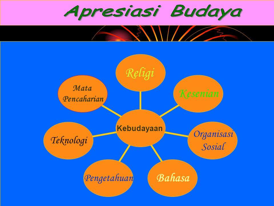 Apresiasi Budaya