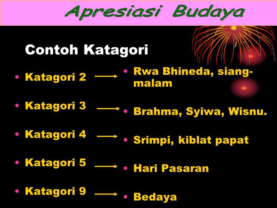 Contoh Katagori Rwa Bhineda, siang-malam Brahma, Syiwa, Wisnu.