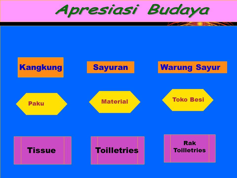 Kangkung Sayuran Warung Sayur Tissue Toilletries Apresiasi Budaya